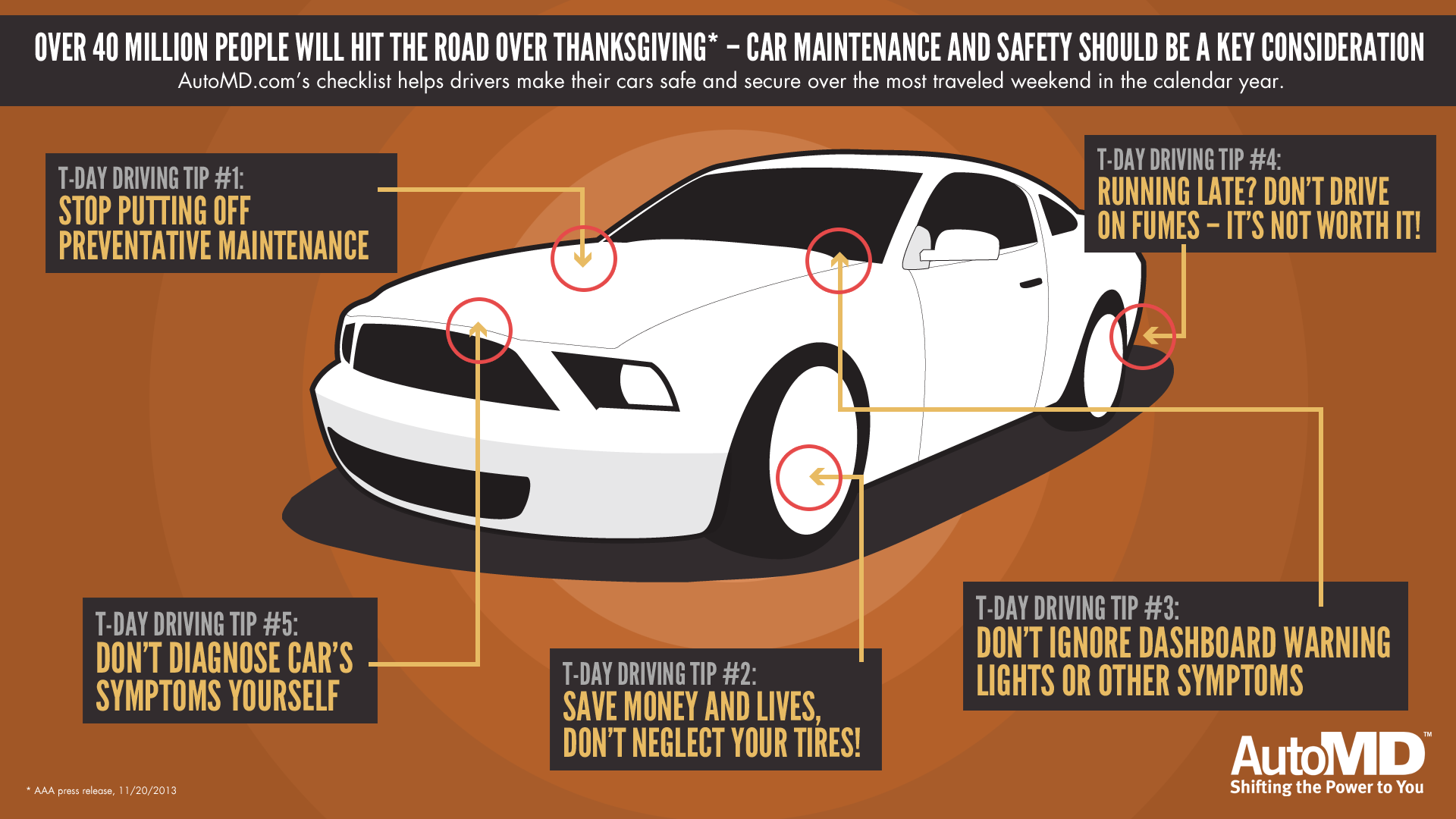 T Day Driving Tip 1 Stop Putting Off Preventative Maintenance